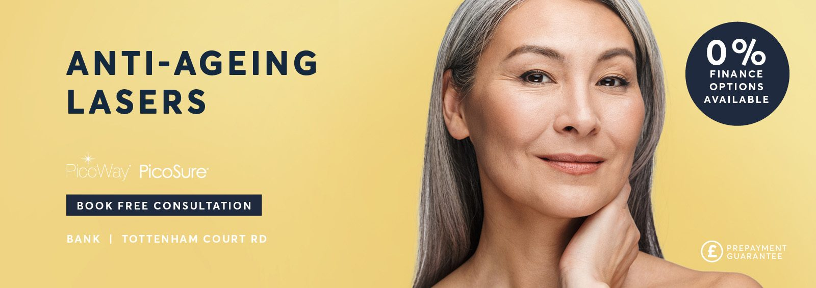 Anti-Ageing treatment with laser